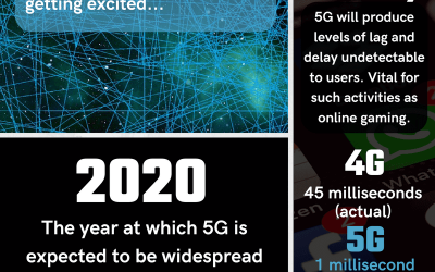 The Power of 5G released
