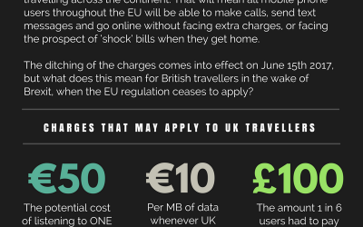 Brexit, travel and data roaming