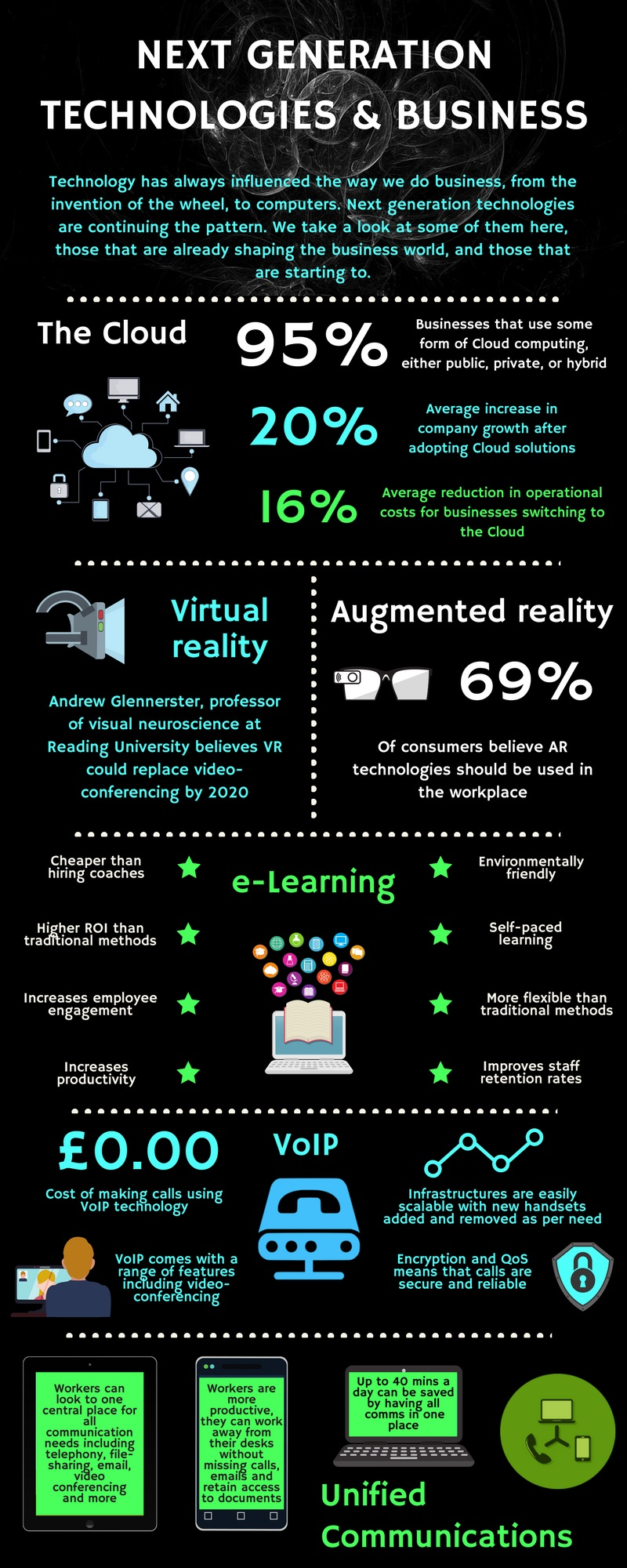 Next generation technologies & business (1)
